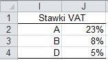 Obliczanie ceny brutto w oparciu o różne stawki VAT - definicja stawek