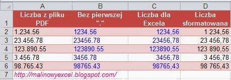 Zamiana liczb z plików PDF na liczby zrozumiałe dla Excela - wynik