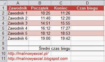 Obliczanie średniego czasu (biegu na 10 km) - formatka