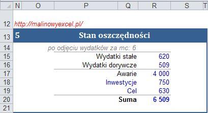 Tabela stanu oszczędności na koniec miesiąca