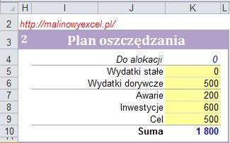 Uzupełniona tabelka do planowania