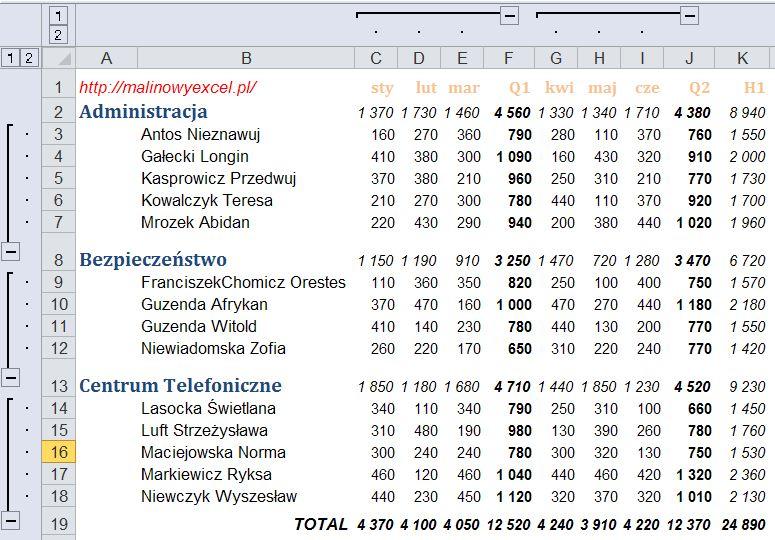 Przykład grupowania danych