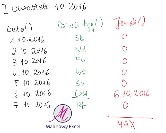 malinowyexcel-pierwszy-czwartek-miesiaca-logika
