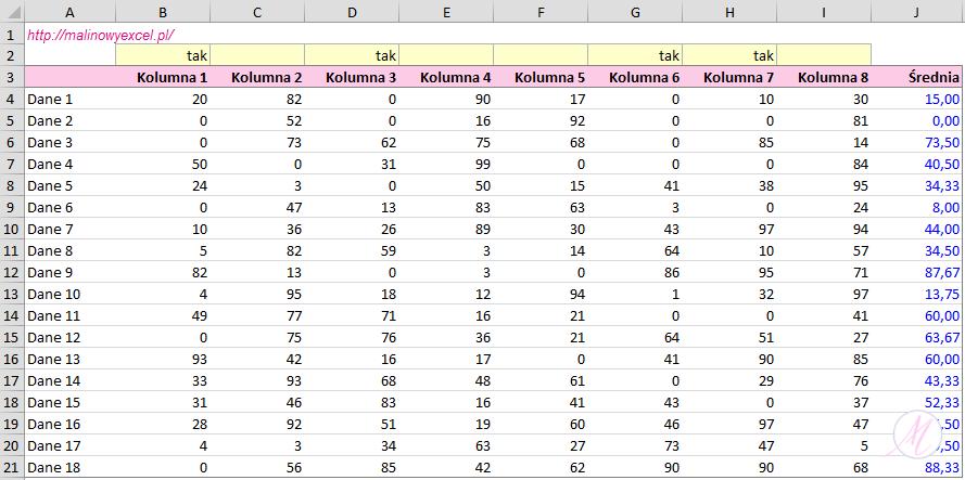 Średnia wartości nieujemnych z wybranych kolumn - wynik