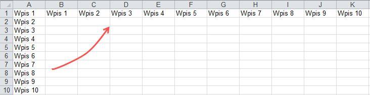 Zamiana wierszy na kolumny lub odwrotnie - kolumn na wiersze w Excelu