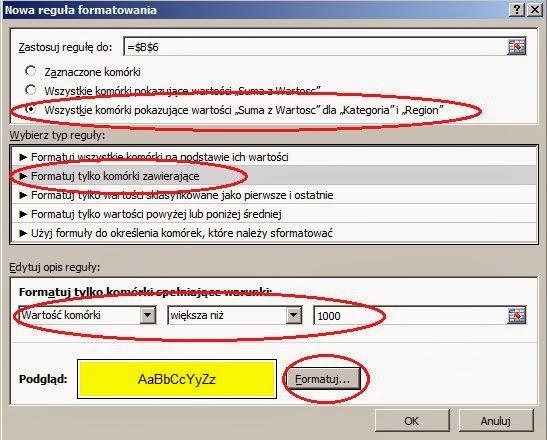 Formatowanie warunkowe w tabeli przestawnej - opcje do zaznaczenia