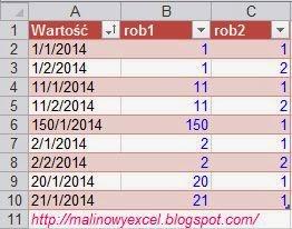 Sortowanie tekstu jak liczb - wynik formuł
