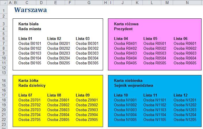 Jak ustalić wyniki wyborów w Excelu - dane