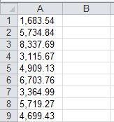 MalinowyExcel Jak zamienić kropki na przecinki za pomocą makra VBA - dane