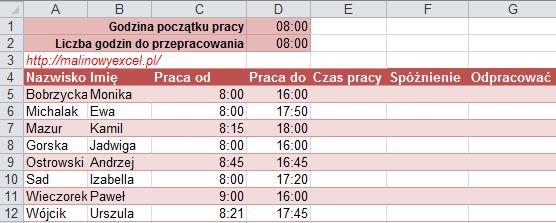 Spóźnienia do pracy-tabela danych