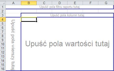 Układ klasyczny tabeli przestawnej - nazwy miejsc w tabeli