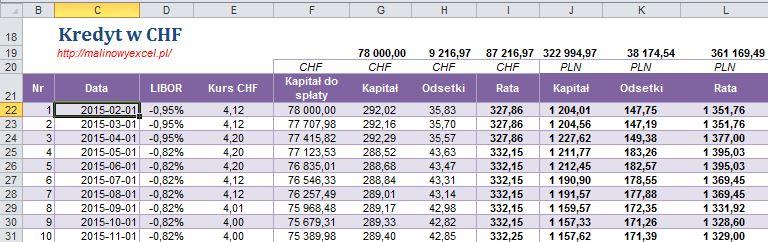 Formatka kredytu w CHF