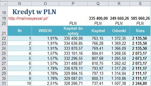 Formatka dla kredytu w PLN
