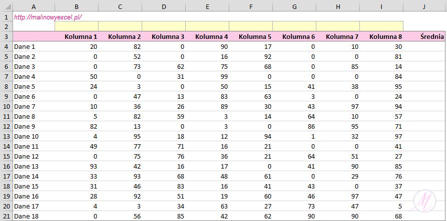 Średnia wartości nieujemnych z wybranych kolumn - formatka