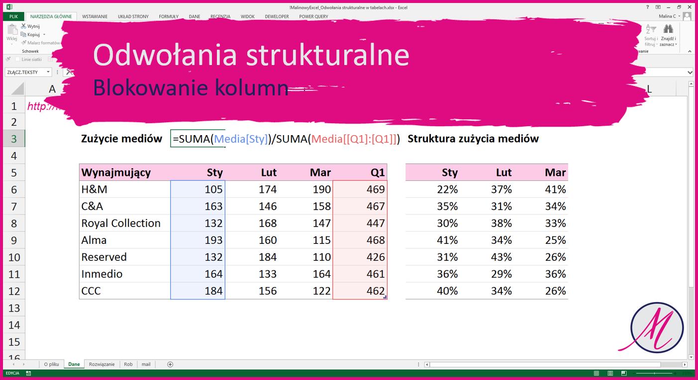 Odwołania Strukturalne Tabel W Formułach Blokowanie Kolumn