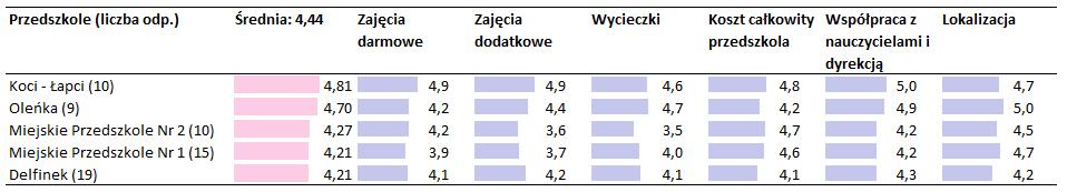 Sulejówek cz.1