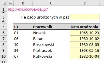 Przyporządkowane daty urodzenia