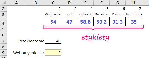 Tabela etykiet - wynik formuły