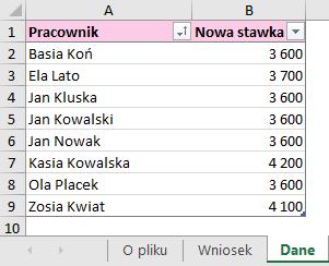 Dane do podstawienia do formatki