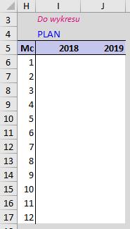 Tabela źródłowa dla wykresu - formatka