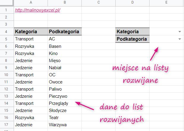 Zależna lista rozwijana Google Sheets - formatka