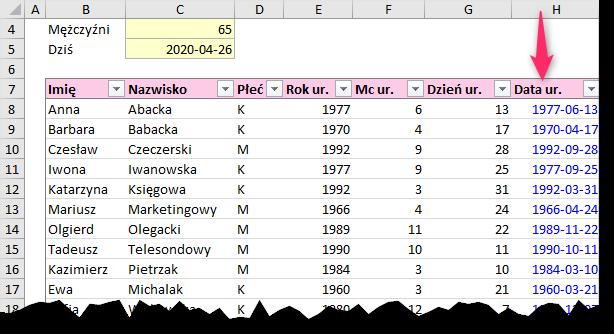 Malinowy Excel w HR Kiedy pracownik na emeryturę Określanie daty urodzenia