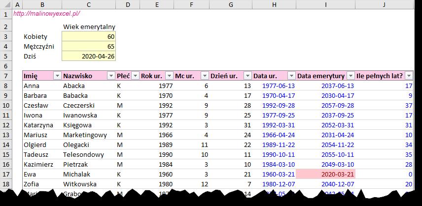 Malinowy Excel w HR Kiedy pracownik na emeryturę WYNIK